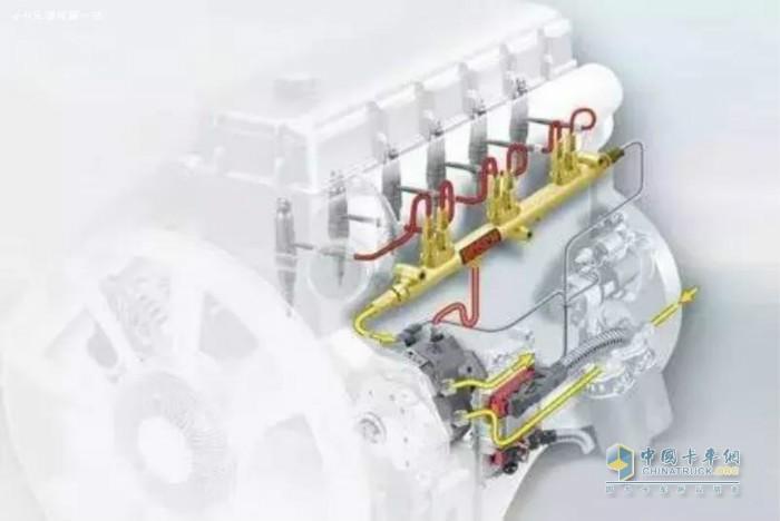 柴油发动机的高压共轨系统