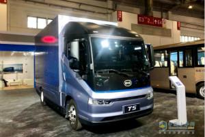 2021广州国际电动车、混动车、燃料电池汽车技术展览会将于2021年5月份举办