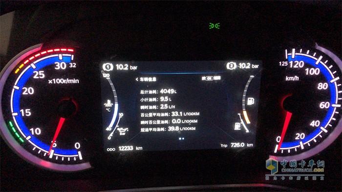 到达重庆后,车辆累计行驶里程12233km,平均油耗33.1L/100km