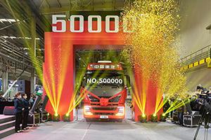 年产销突破50万辆 中国重汽再创新纪录!