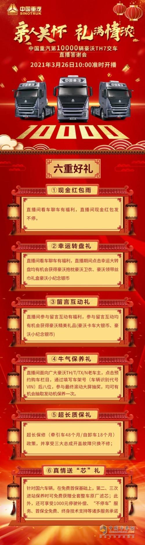 中国重汽第10000辆豪沃TH7交车直播答谢会