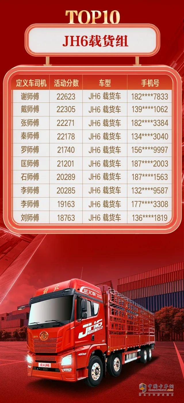 解放青汽9位定义车用户赢得大奖!