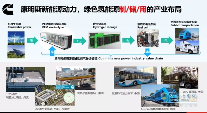 康明斯中国 发动机 氢燃料 燃料电池