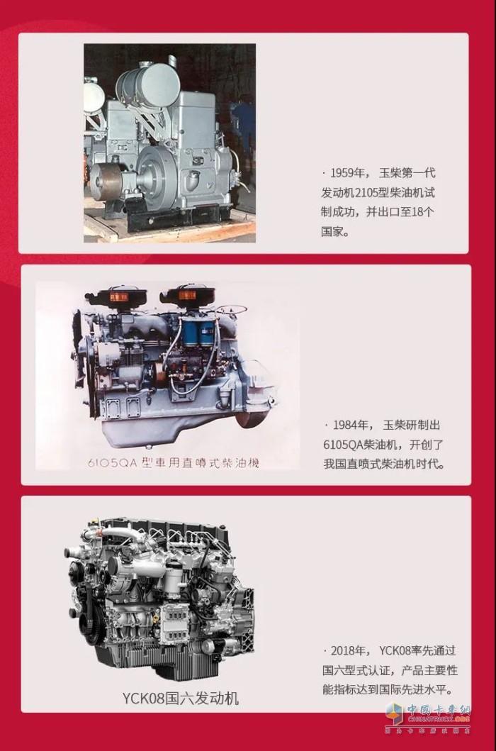玉柴 发动机 国六发动机