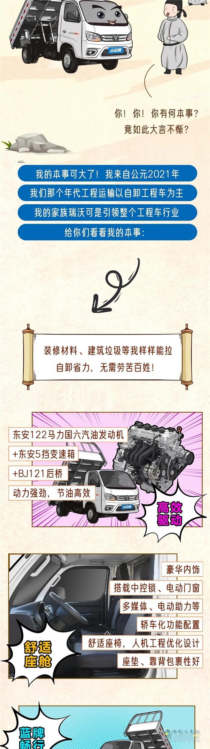 福田瑞沃工程车  小金刚Q版
