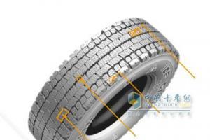 米其林N系列轮胎XDW ICE GRIP