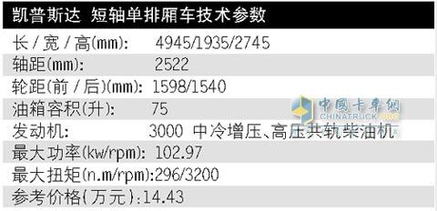 国内最贵轻卡 郑州日产 凯普斯达高清图片